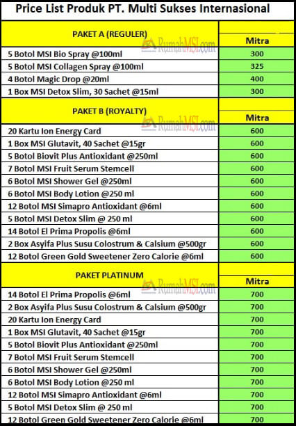 price-list-msi